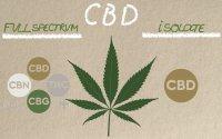 Cbd Hemp Oil Full Spectrum Vs Isolate