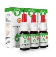 Cbd Hemp Oil 10 30 200x200